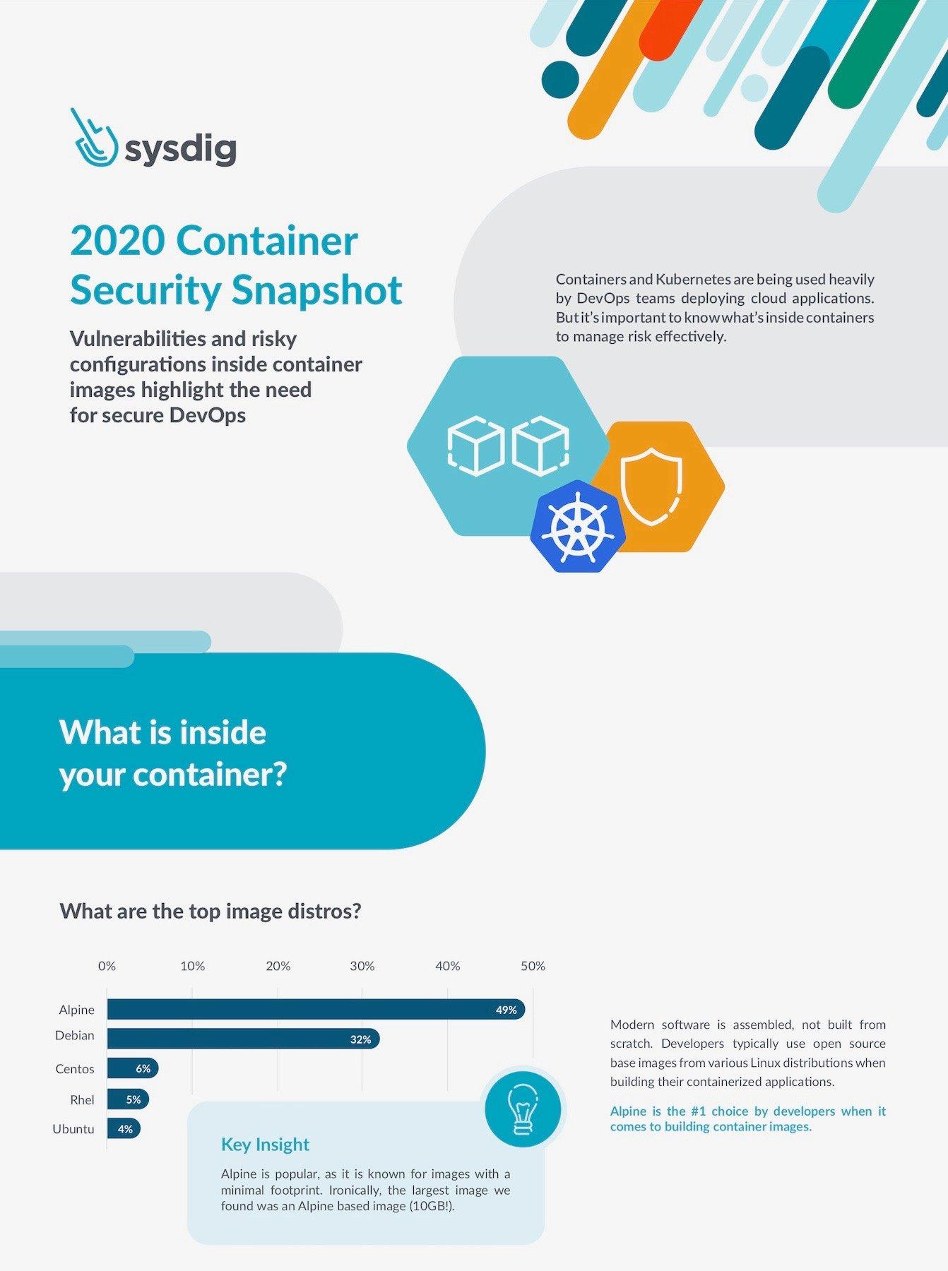 2020 Container Sec Snapshot